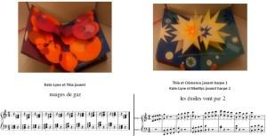 """Projet """"lectures musicales"""", collaboration entre l'EMDT et la médiathèque de Cluses, 2016"""